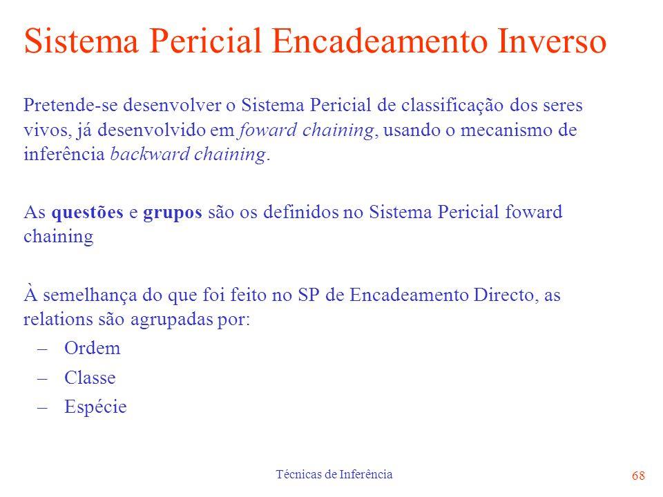 Técnicas de Inferência 68 Sistema Pericial Encadeamento Inverso Pretende-se desenvolver o Sistema Pericial de classificação dos seres vivos, já desenv