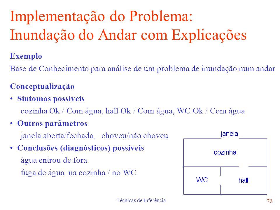 Técnicas de Inferência 73 Implementação do Problema: Inundação do Andar com Explicações Exemplo Base de Conhecimento para análise de um problema de in
