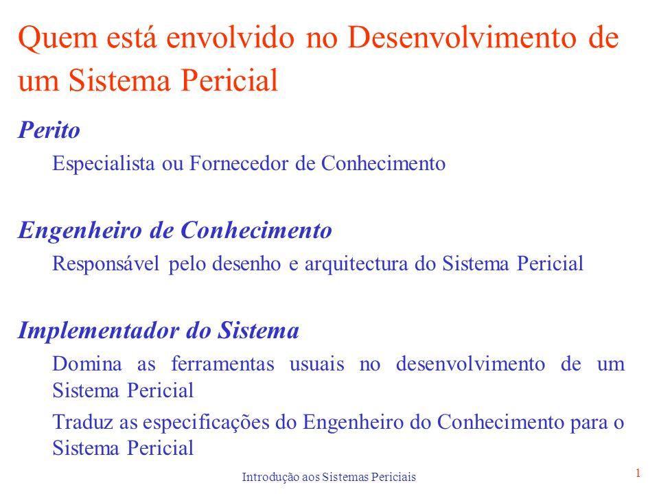 Introdução aos Sistemas Periciais 1 Quem está envolvido no Desenvolvimento de um Sistema Pericial Perito Especialista ou Fornecedor de Conhecimento En