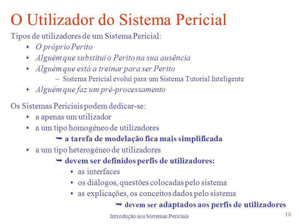 Introdução aos Sistemas Periciais 10 O Utilizador do Sistema Pericial Tipos de utilizadores de um Sistema Pericial: O próprio Perito Alguém que substi