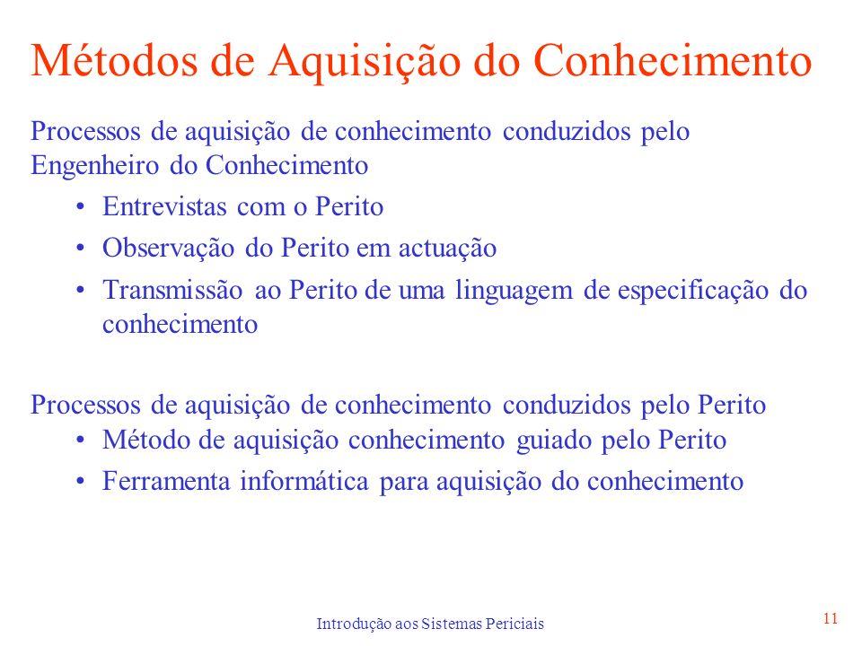 Introdução aos Sistemas Periciais 11 Métodos de Aquisição do Conhecimento Processos de aquisição de conhecimento conduzidos pelo Engenheiro do Conheci
