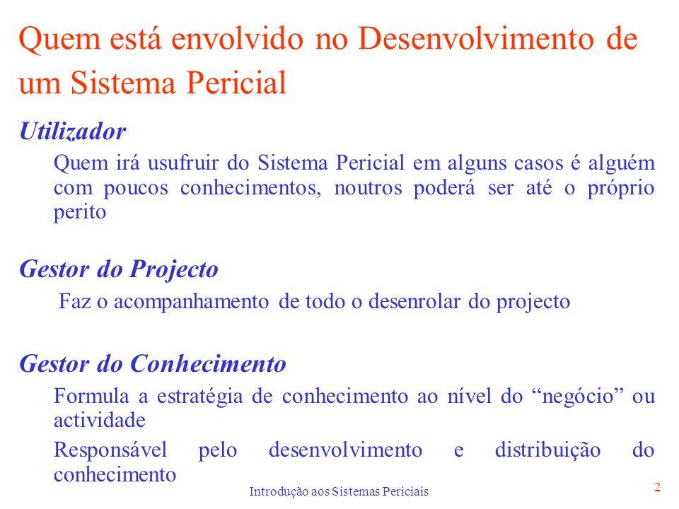 Introdução aos Sistemas Periciais 2 Quem está envolvido no Desenvolvimento de um Sistema Pericial Utilizador Quem irá usufruir do Sistema Pericial em