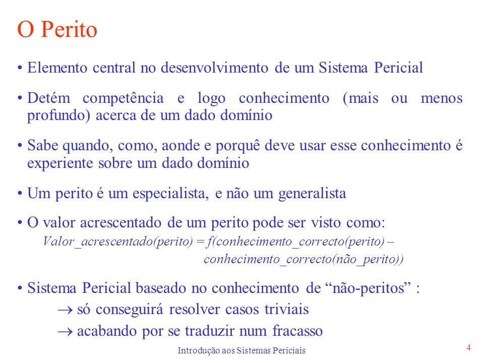 Introdução aos Sistemas Periciais 4 O Perito Elemento central no desenvolvimento de um Sistema Pericial Detém competência e logo conhecimento (mais ou