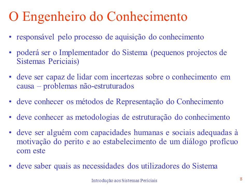 Introdução aos Sistemas Periciais 8 O Engenheiro do Conhecimento responsável pelo processo de aquisição do conhecimento poderá ser o Implementador do
