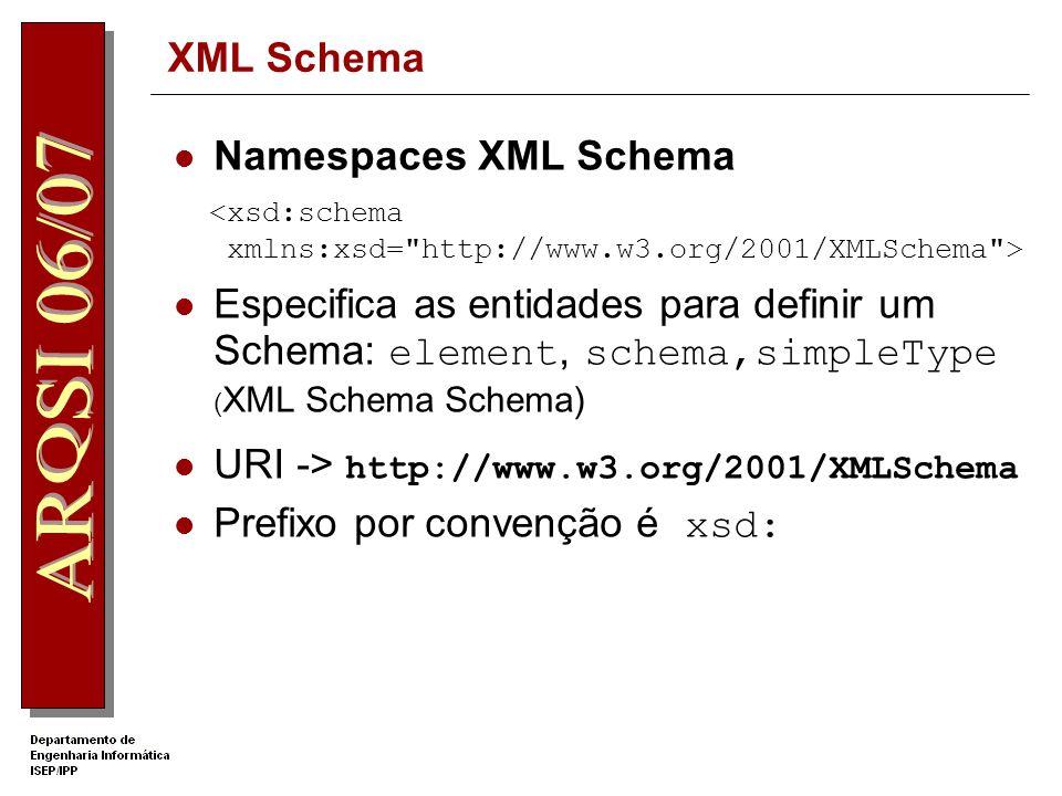 XML Schema Estrutura de um Schema <xsd:schema xmlns:xsd=http://www.w3.org/2001/XMLSchema targetNamespace=http://your_namespace elementFormDefault=