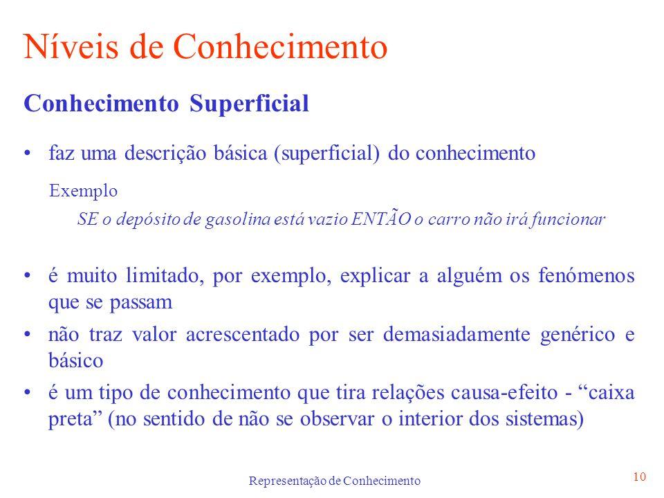 Representação de Conhecimento 10 Níveis de Conhecimento Conhecimento Superficial faz uma descrição básica (superficial) do conhecimento Exemplo SE o d
