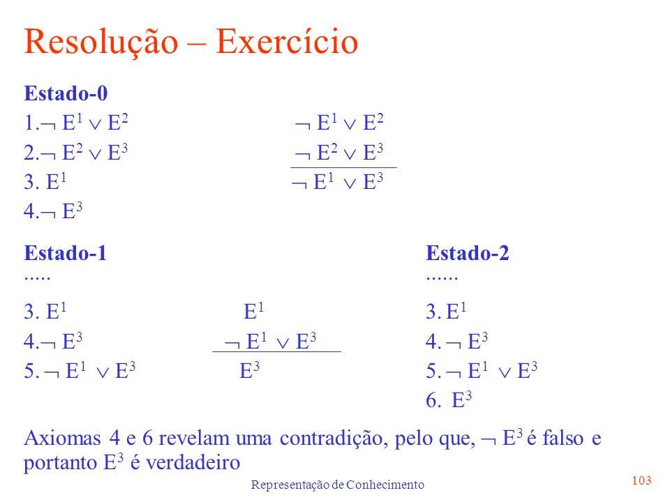 Representação de Conhecimento 103 Resolução – Exercício Estado-0 1. E 1 E 2 E 1 E 2 2. E 2 E 3 E 2 E 3 3. E 1 E 1 E 3 4. E 3 Estado-1 Estado-2........