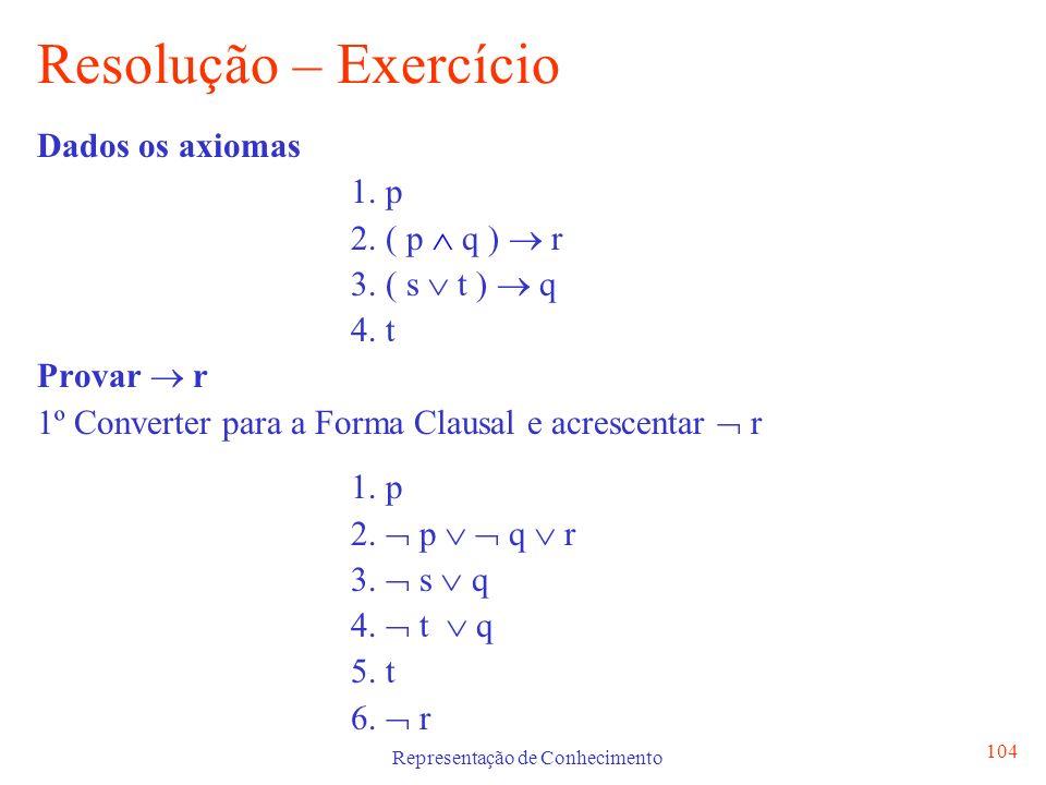 Representação de Conhecimento 104 Resolução – Exercício Dados os axiomas 1. p 2. ( p q ) r 3. ( s t ) q 4. t Provar r 1º Converter para a Forma Clausa