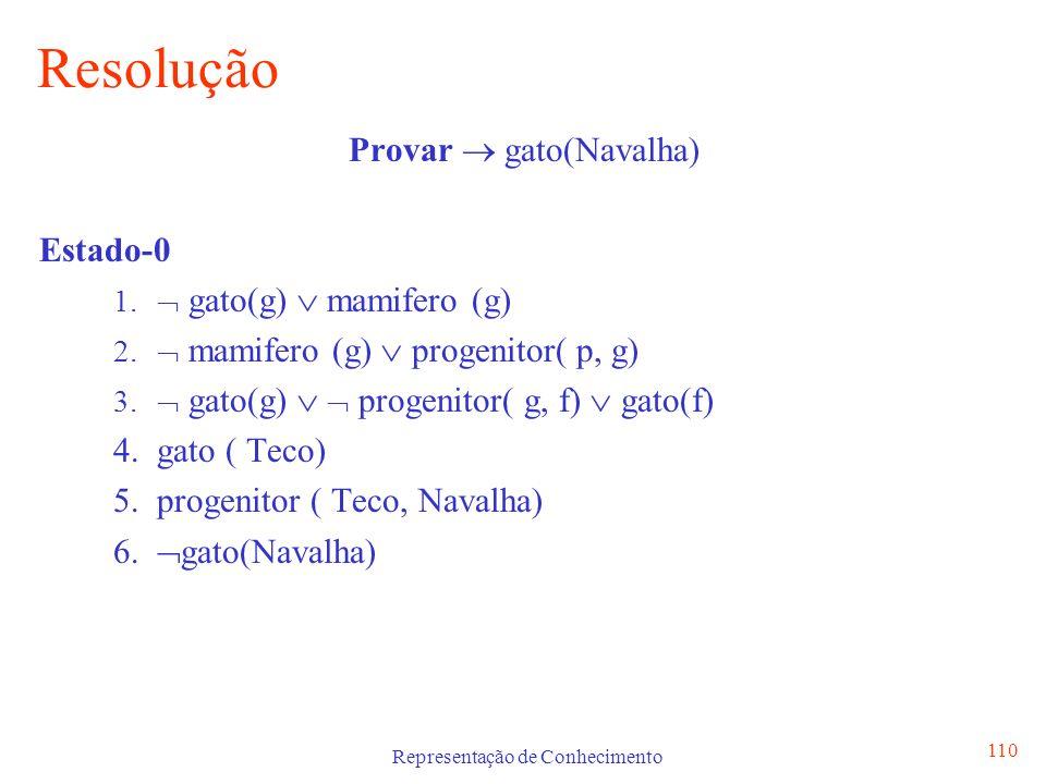 Representação de Conhecimento 110 Resolução Provar gato(Navalha) Estado-0 1. gato(g) mamifero (g) 2. mamifero (g) progenitor( p, g) 3. gato(g) progeni