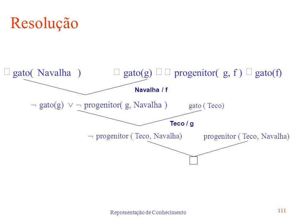 Representação de Conhecimento 111 Resolução gato(Navalha) gato(g) progenitor( g, f ) gato(f) Teco / g gato(g) progenitor( g, Navalha ) gato ( Teco) pr