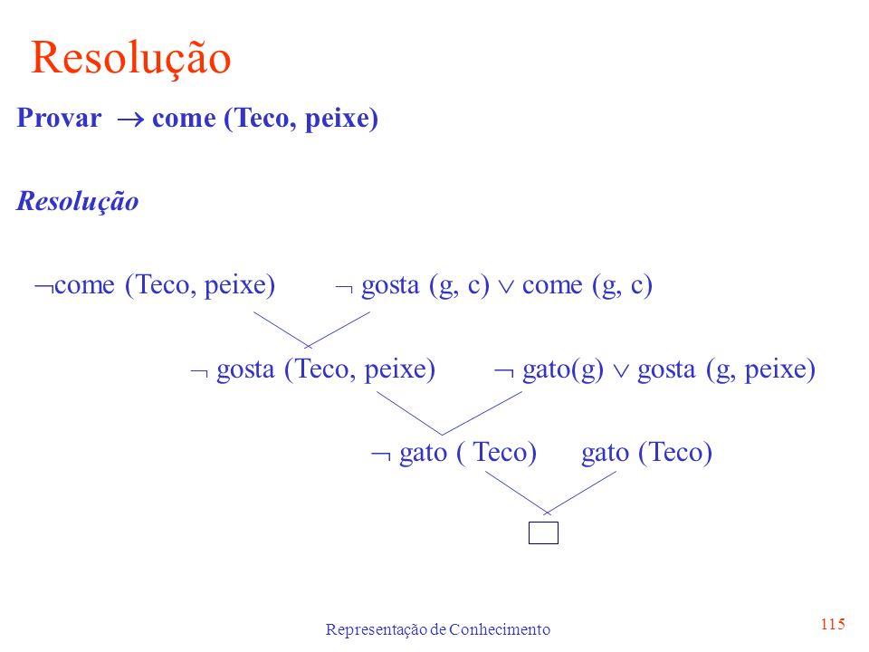 Representação de Conhecimento 115 Resolução Provar come (Teco, peixe) Resolução come (Teco, peixe) gosta (g, c) come (g, c) gosta (Teco, peixe) gato(g