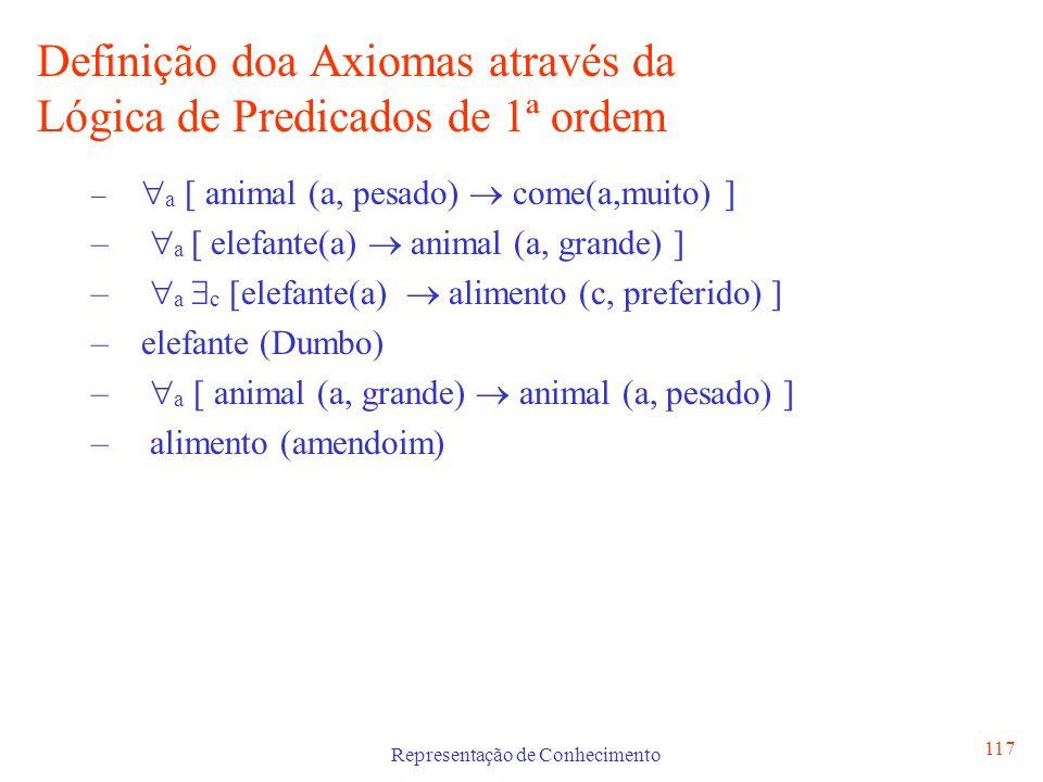 Representação de Conhecimento 117 Definição doa Axiomas através da Lógica de Predicados de 1ª ordem – a [ animal (a, pesado) come(a,muito) ] – a [ ele