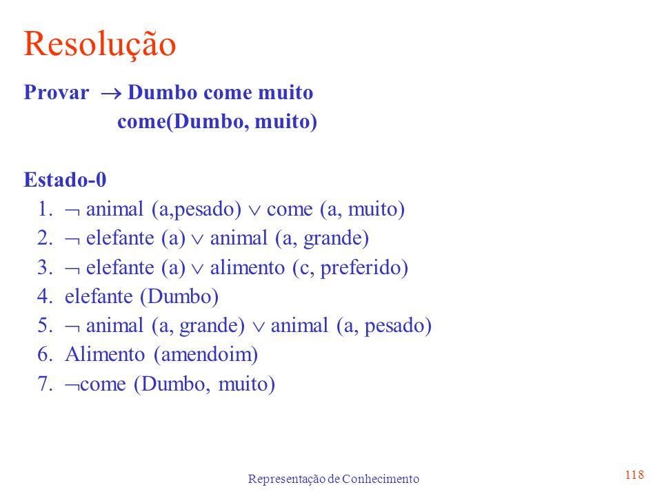 Representação de Conhecimento 118 Resolução Provar Dumbo come muito come(Dumbo, muito) Estado-0 1. animal (a,pesado) come (a, muito) 2. elefante (a) a
