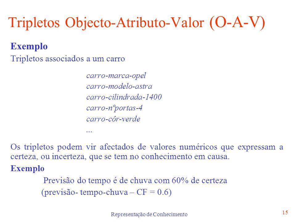 Representação de Conhecimento 15 Tripletos Objecto-Atributo-Valor (O-A-V) Exemplo Tripletos associados a um carro carro-marca-opel carro-modelo-astra