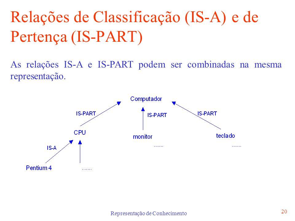 Representação de Conhecimento 20 Relações de Classificação (IS-A) e de Pertença (IS-PART) As relações IS-A e IS-PART podem ser combinadas na mesma rep