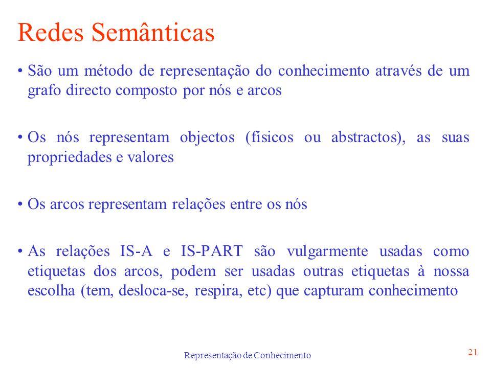 Representação de Conhecimento 21 Redes Semânticas São um método de representação do conhecimento através de um grafo directo composto por nós e arcos