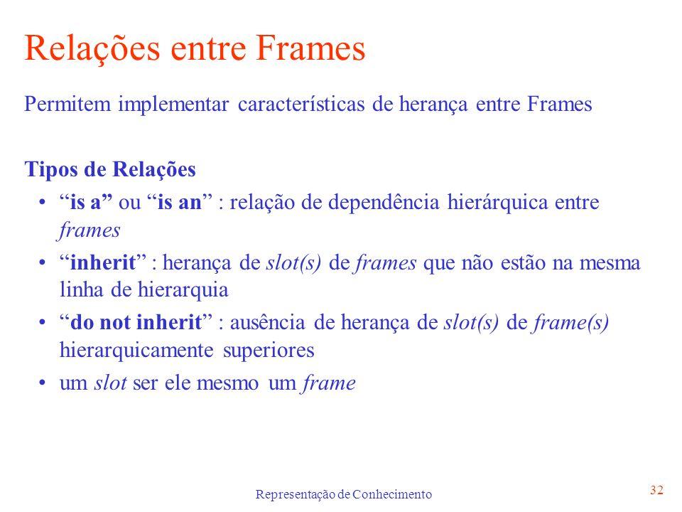 Representação de Conhecimento 32 Relações entre Frames Permitem implementar características de herança entre Frames Tipos de Relações is a ou is an :