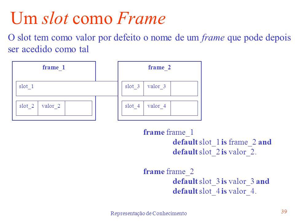 Representação de Conhecimento 39 Um slot como Frame frame_1 slot_1 slot_2valor_2 frame_2 slot_3valor_3 slot_4valor_4 O slot tem como valor por defeito