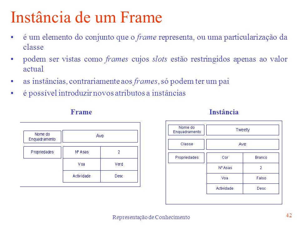 Representação de Conhecimento 42 Instância de um Frame é um elemento do conjunto que o frame representa, ou uma particularização da classe podem ser v