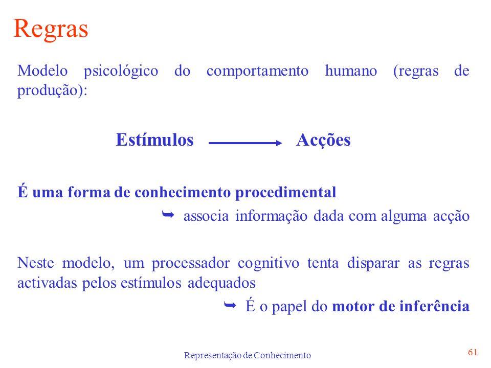 Representação de Conhecimento 61 Regras Modelo psicológico do comportamento humano (regras de produção): Estímulos Acções É uma forma de conhecimento
