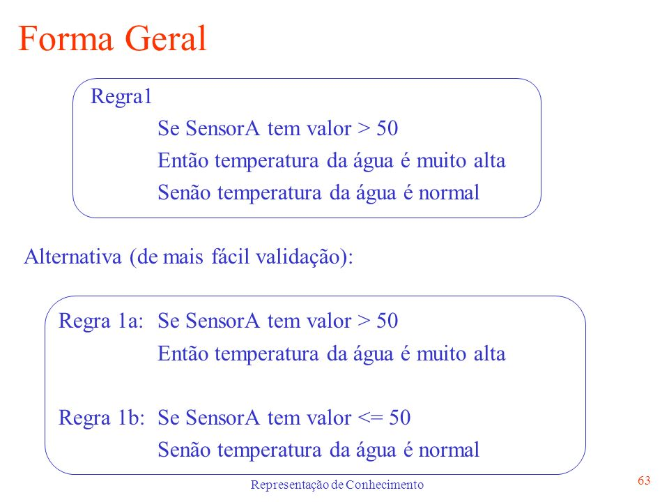 Representação de Conhecimento 63 Forma Geral Regra1 Se SensorA tem valor > 50 Então temperatura da água é muito alta Senão temperatura da água é norma