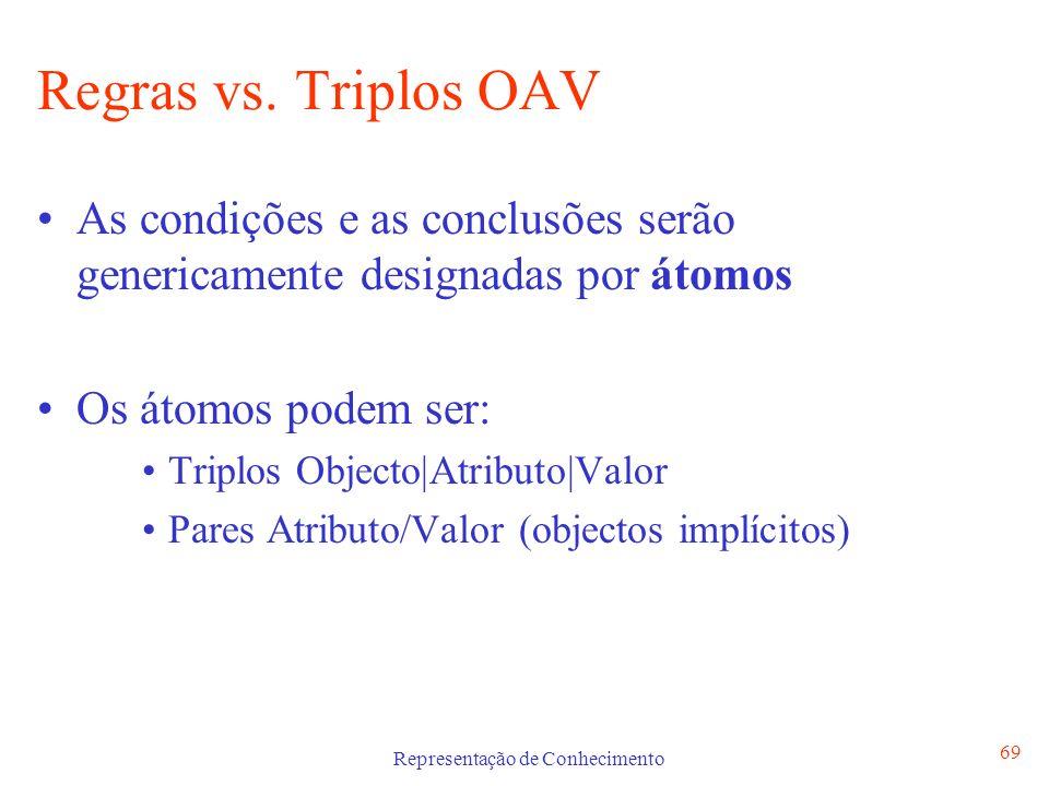 Representação de Conhecimento 69 Regras vs. Triplos OAV As condições e as conclusões serão genericamente designadas por átomos Os átomos podem ser: Tr