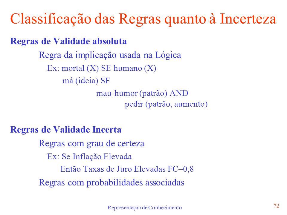 Representação de Conhecimento 72 Classificação das Regras quanto à Incerteza Regras de Validade absoluta Regra da implicação usada na Lógica Ex: morta