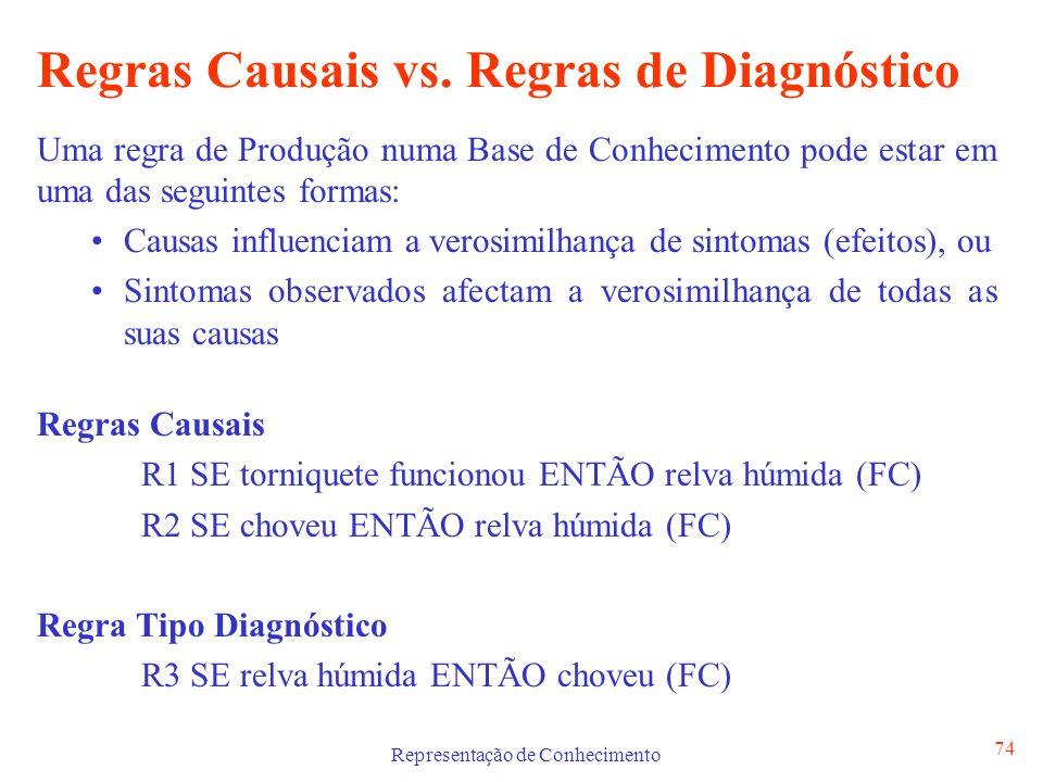 Representação de Conhecimento 74 Regras Causais vs. Regras de Diagnóstico Uma regra de Produção numa Base de Conhecimento pode estar em uma das seguin