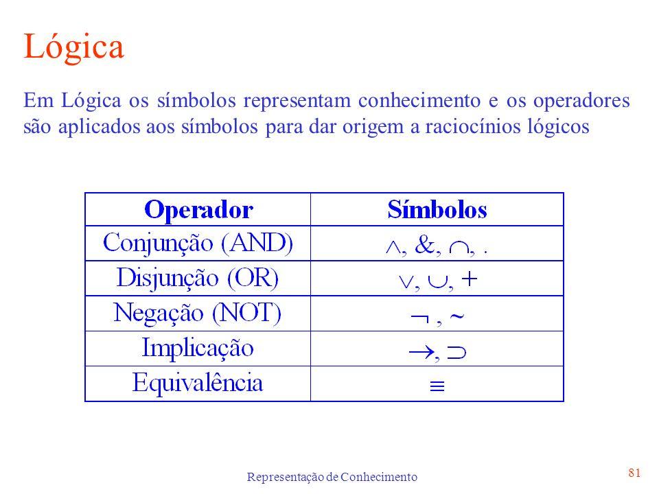 Representação de Conhecimento 81 Lógica Em Lógica os símbolos representam conhecimento e os operadores são aplicados aos símbolos para dar origem a ra
