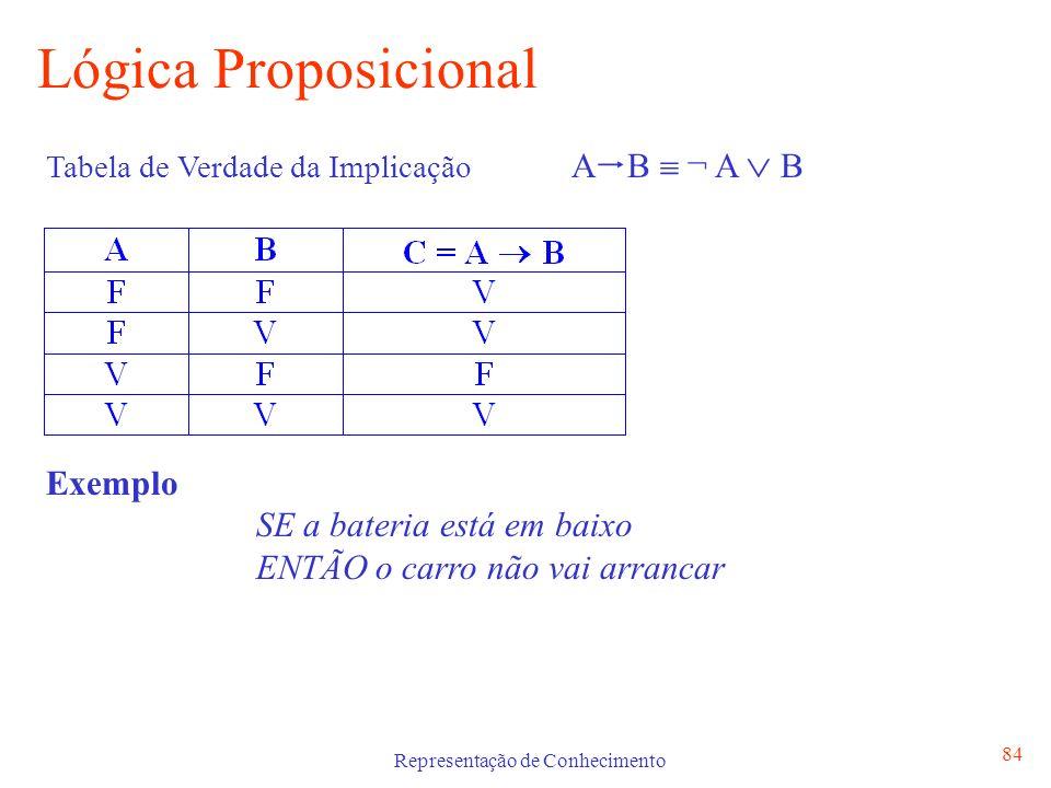 Representação de Conhecimento 84 Lógica Proposicional Tabela de Verdade da Implicação A B ¬ A B Exemplo SE a bateria está em baixo ENTÃO o carro não v