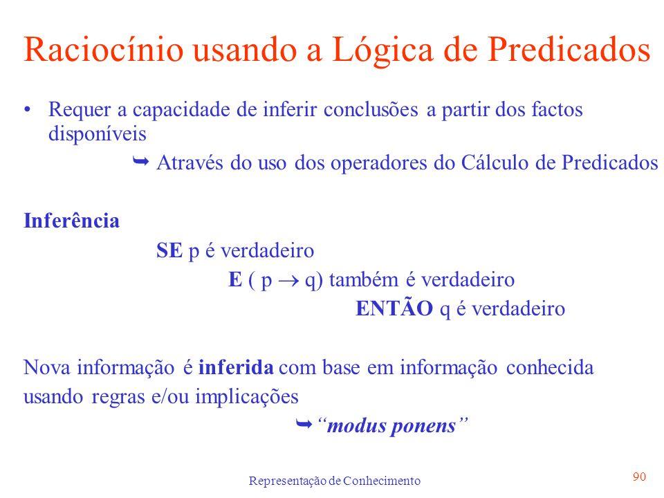 Representação de Conhecimento 90 Raciocínio usando a Lógica de Predicados Requer a capacidade de inferir conclusões a partir dos factos disponíveis At
