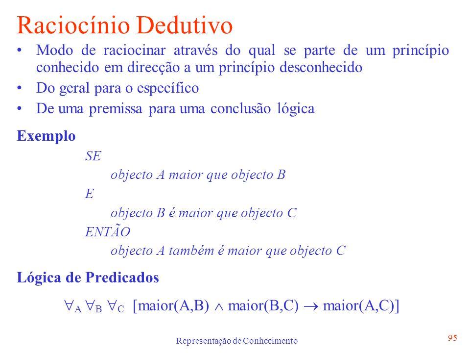 Representação de Conhecimento 95 Raciocínio Dedutivo Modo de raciocinar através do qual se parte de um princípio conhecido em direcção a um princípio