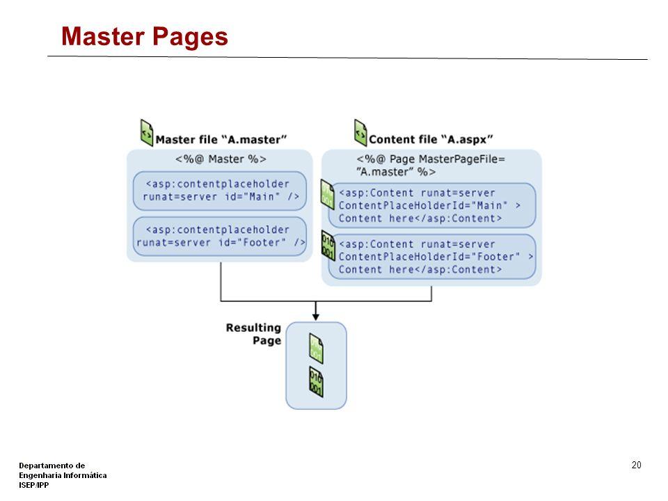 19 Content Pages São páginas Web que referenciam uma master page para: Obter um layout consistente para o site Reutilizar código Reutilizar conteúdo e