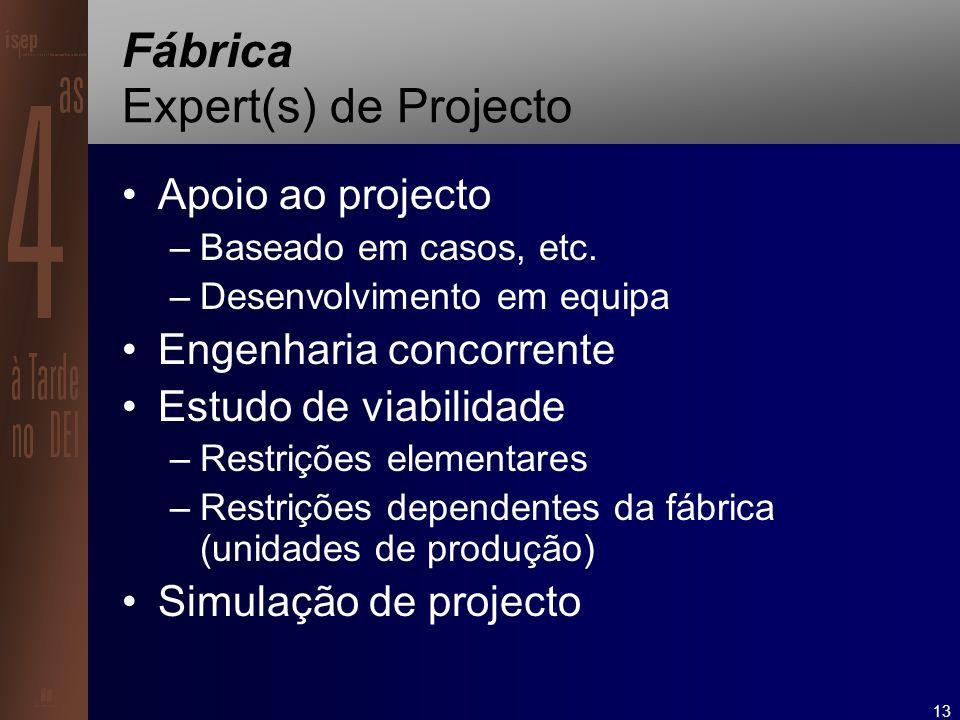 13 Fábrica Expert(s) de Projecto Apoio ao projecto –Baseado em casos, etc.