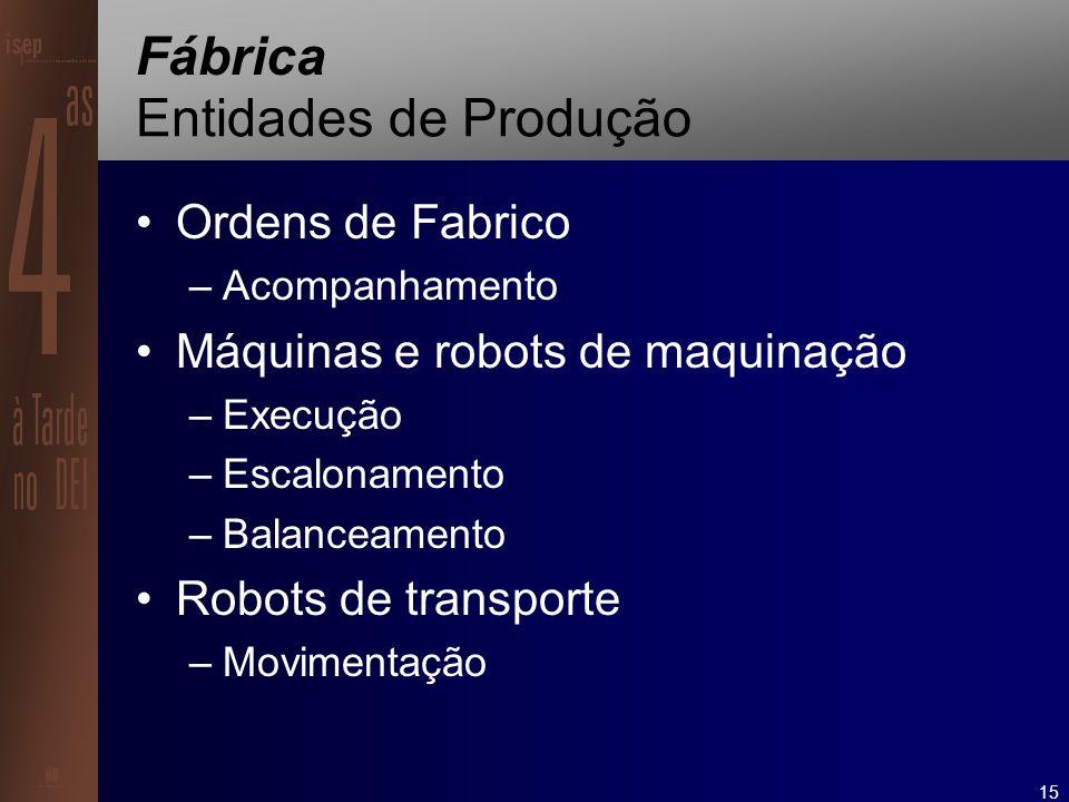 15 Fábrica Entidades de Produção Ordens de Fabrico –Acompanhamento Máquinas e robots de maquinação –Execução –Escalonamento –Balanceamento Robots de transporte –Movimentação
