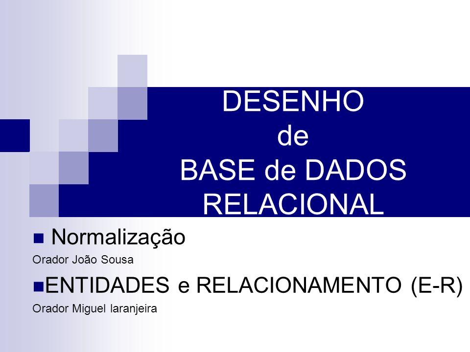 DESENHO de BASE de DADOS RELACIONAL Normalização Orador João Sousa ENTIDADES e RELACIONAMENTO (E-R) Orador Miguel laranjeira
