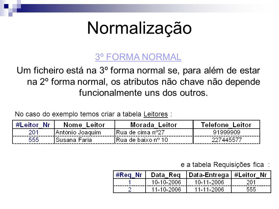 Normalização 3º FORMA NORMAL Um ficheiro está na 3º forma normal se, para além de estar na 2º forma normal, os atributos não chave não depende funcion