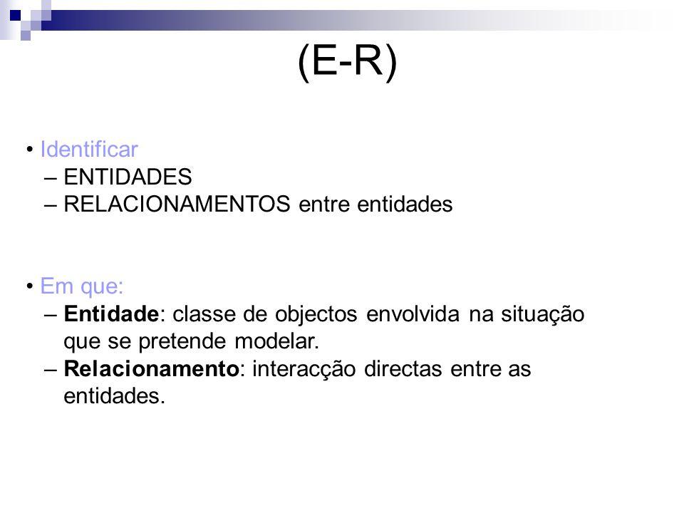 Identificar – ENTIDADES – RELACIONAMENTOS entre entidades Em que: – Entidade: classe de objectos envolvida na situação que se pretende modelar. – Rela