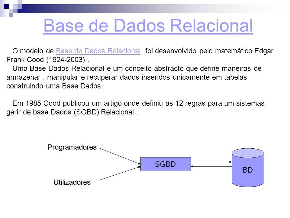 O modelo de Base de Dados Relacional foi desenvolvido pelo matemático Edgar Frank Cood (1924-2003). Uma Base Dados Relacional é um conceito abstracto