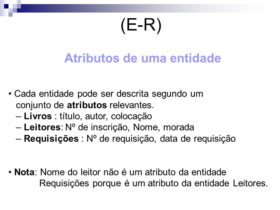 (E-R) Atributos de uma entidade Cada entidade pode ser descrita segundo um conjunto de atributos relevantes. – Livros : título, autor, colocação – Lei