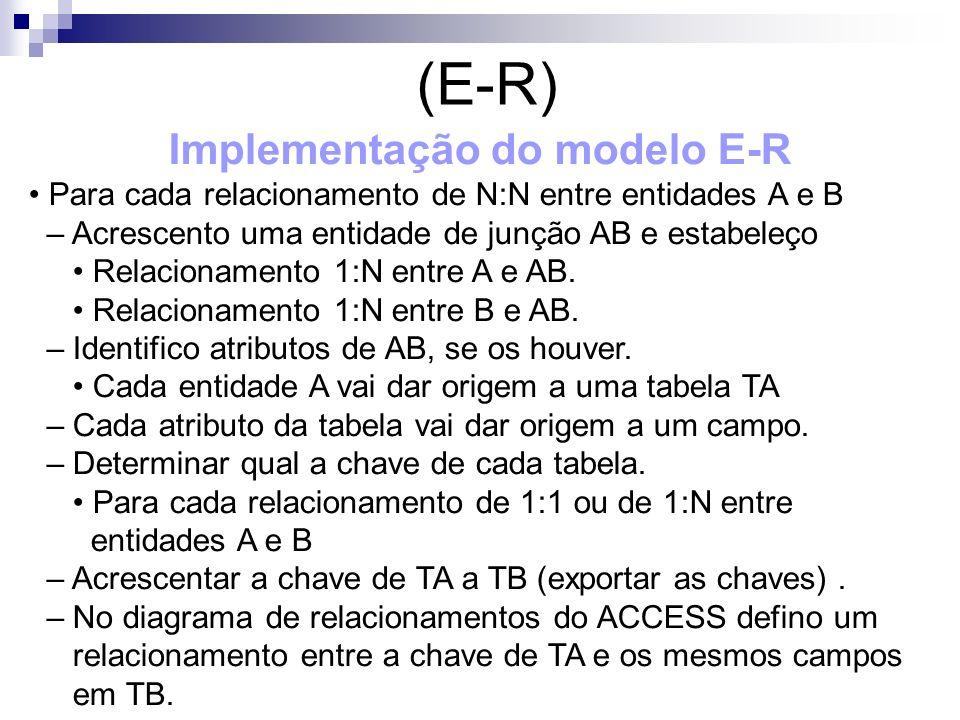 (E-R) Implementação do modelo E-R Para cada relacionamento de N:N entre entidades A e B – Acrescento uma entidade de junção AB e estabeleço Relacionam