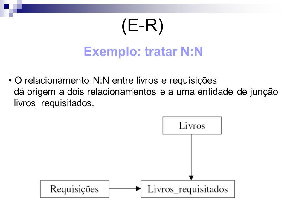(E-R) Exemplo: tratar N:N O relacionamento N:N entre livros e requisições dá origem a dois relacionamentos e a uma entidade de junção livros_requisita