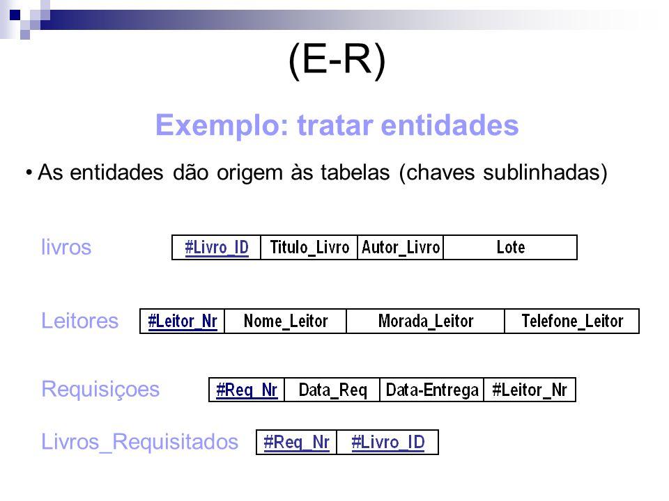 (E-R) Exemplo: tratar entidades As entidades dão origem às tabelas (chaves sublinhadas) livros Leitores Livros_Requisitados Requisiçoes