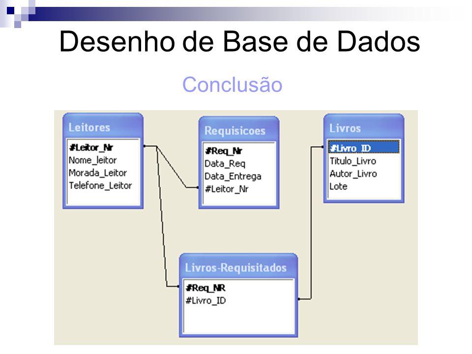 Desenho de Base de Dados Conclusão