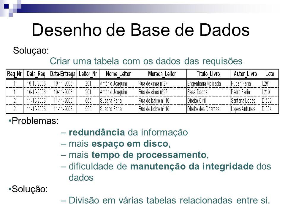 Problemas: – redundância da informação – mais espaço em disco, – mais tempo de processamento, – dificuldade de manutenção da integridade dos dados Sol