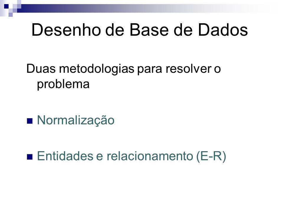 Duas metodologias para resolver o problema Normalização Entidades e relacionamento (E-R) Desenho de Base de Dados