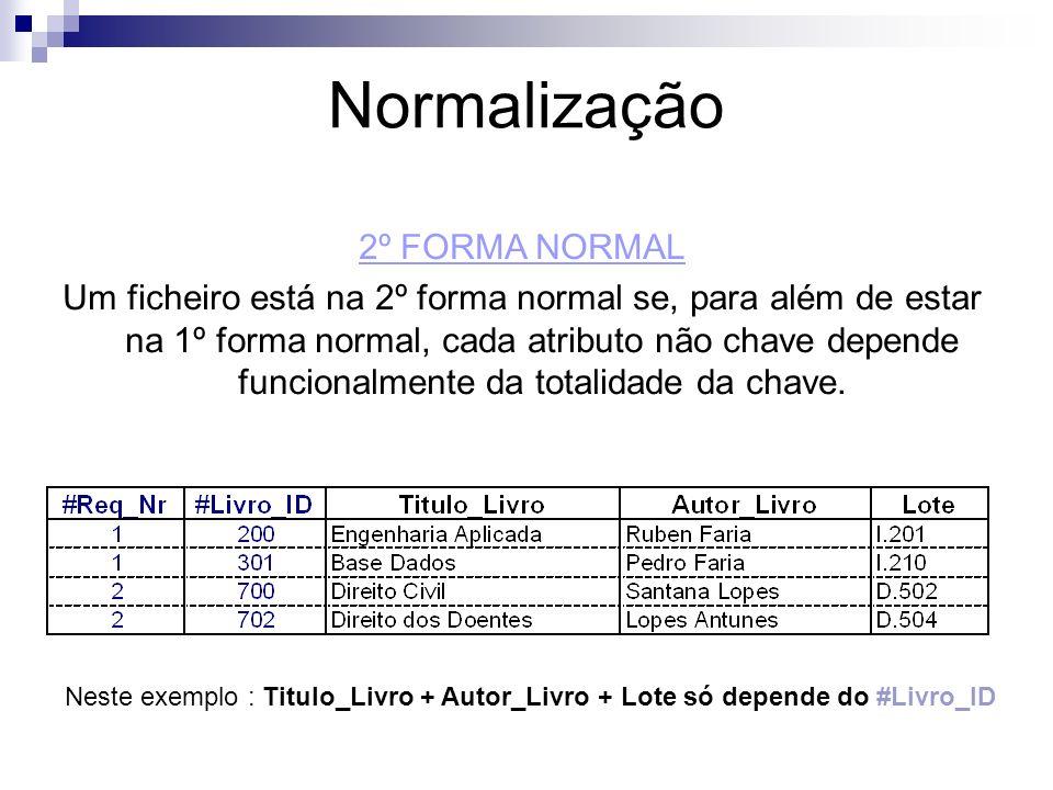 Normalização 2º FORMA NORMAL Um ficheiro está na 2º forma normal se, para além de estar na 1º forma normal, cada atributo não chave depende funcionalm