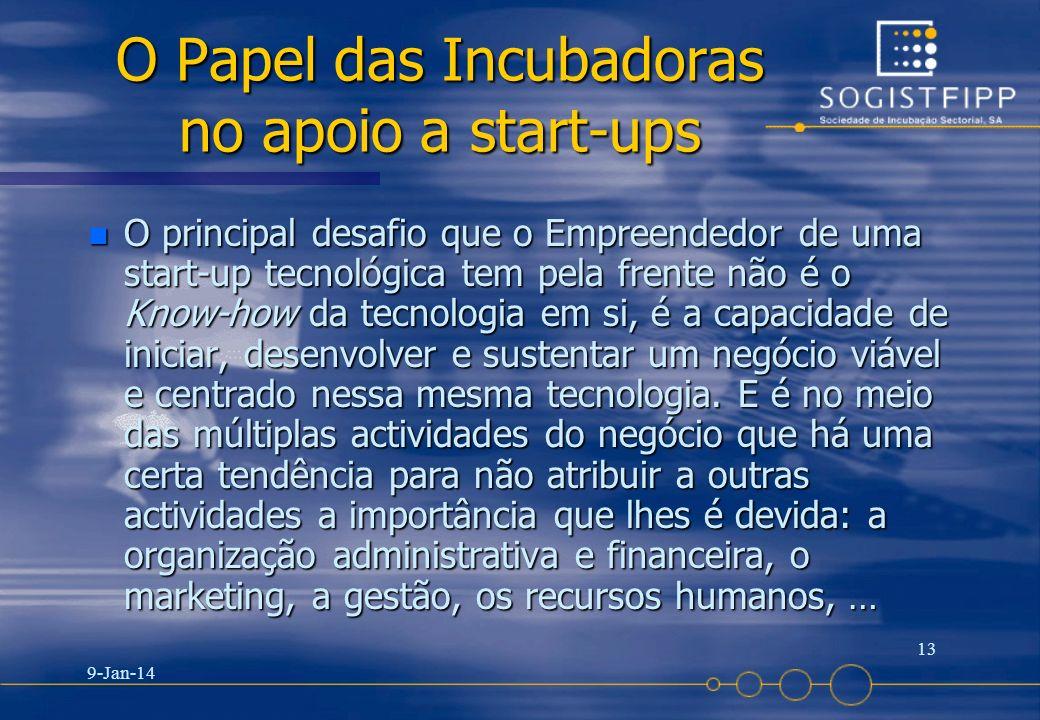 9-Jan-14 13 O Papel das Incubadoras no apoio a start-ups n O principal desafio que o Empreendedor de uma start-up tecnológica tem pela frente não é o