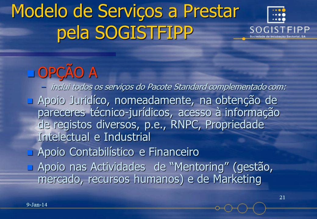 9-Jan-14 21 Modelo de Serviços a Prestar pela SOGISTFIPP n OPÇÃO A –inclui todos os serviços do Pacote Standard complementado com: n Apoio Juridíco, n