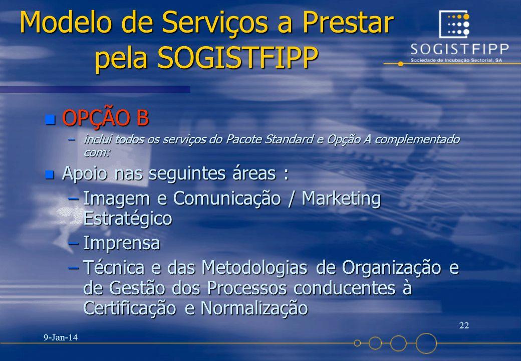 9-Jan-14 22 Modelo de Serviços a Prestar pela SOGISTFIPP n OPÇÃO B –inclui todos os serviços do Pacote Standard e Opção A complementado com: n Apoio n